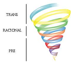 falacia-pre-trans-retiro-de-ayahuasca