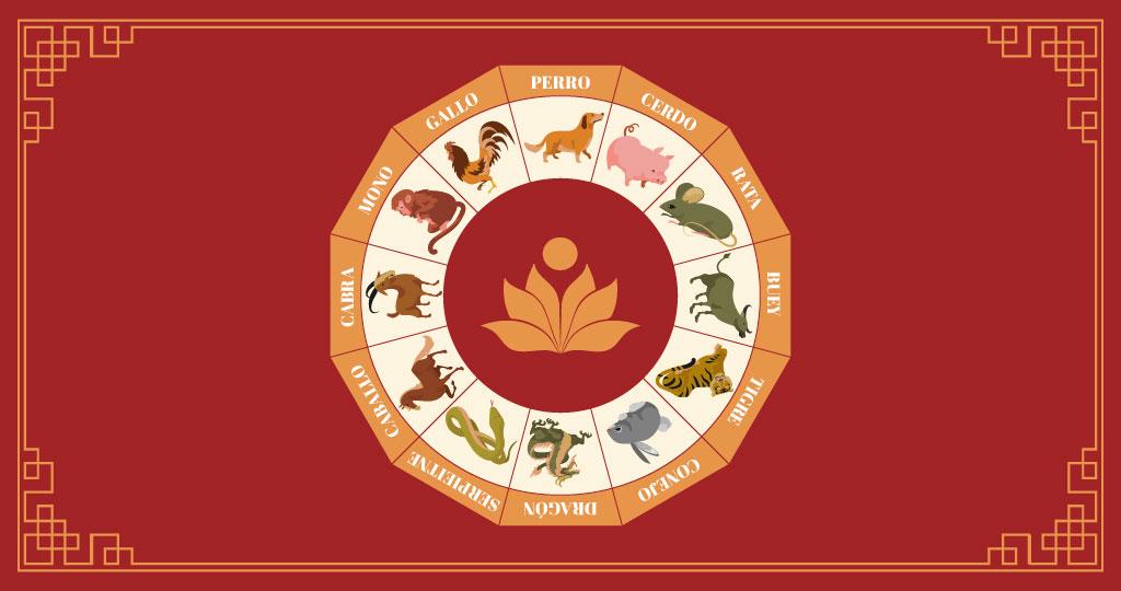 Losar, el Año Nuevo tibetano: Todo lo que necesitas saber