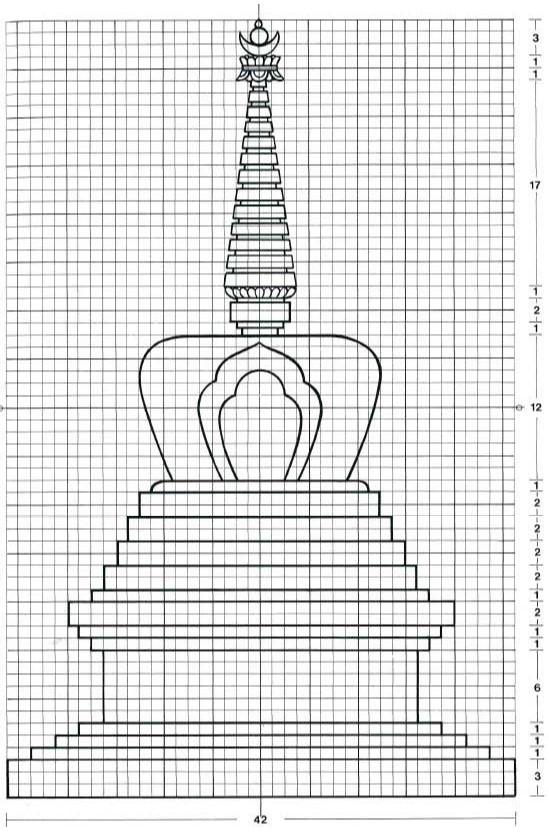 estupa diagrama