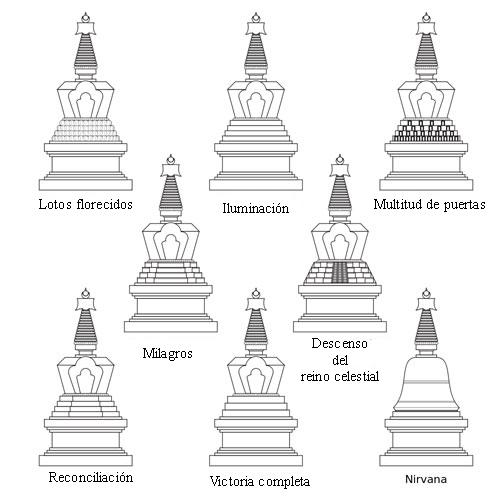 8 estupas budismo tibetano